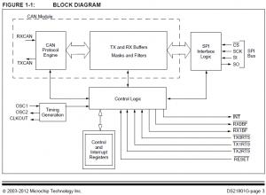 MCP2515_block_diagram